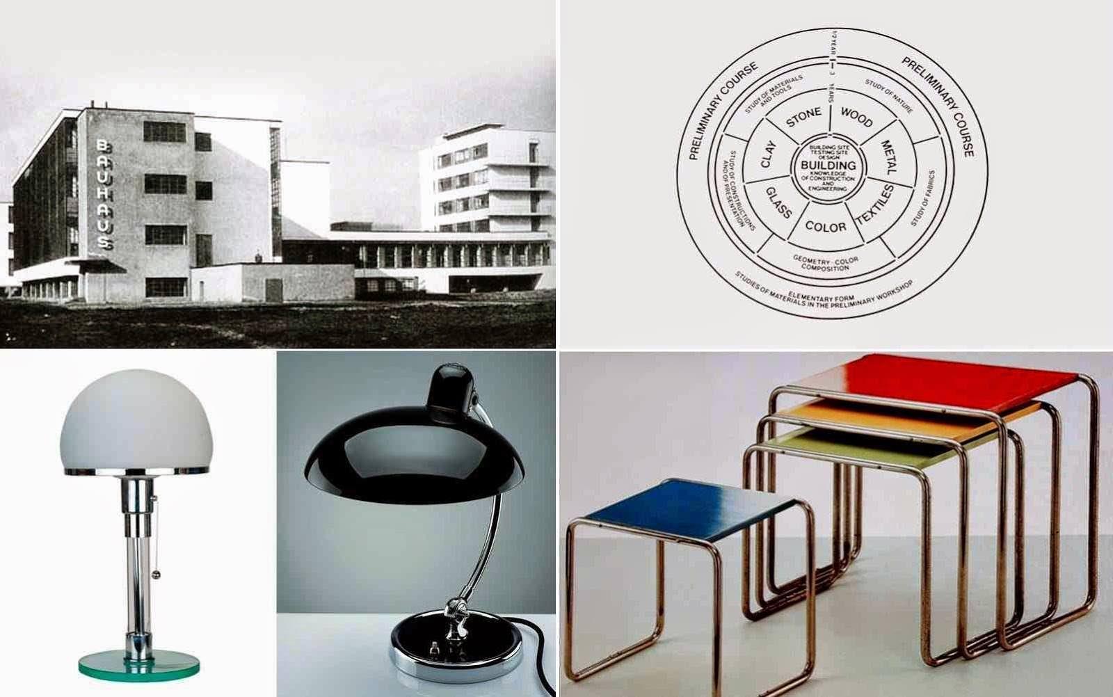 אדריכלות ועיצוב בין שתי מלחמות העולם – הבאוהוס והארט-דקו (3 שעות, ניתן לפצל)